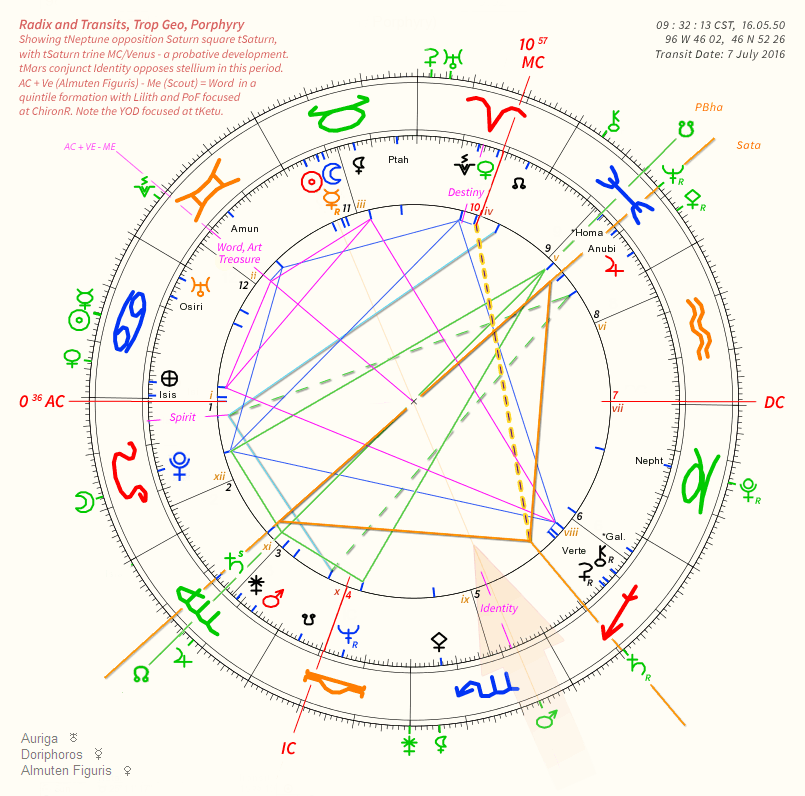 Radix and Transits, Trop Geo, Porphyry. Transiting Neptune opposition Saturn square <u>tSaturn trine MC/Venus.