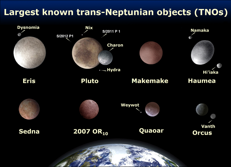 Eight Trans Neptunian Objects.