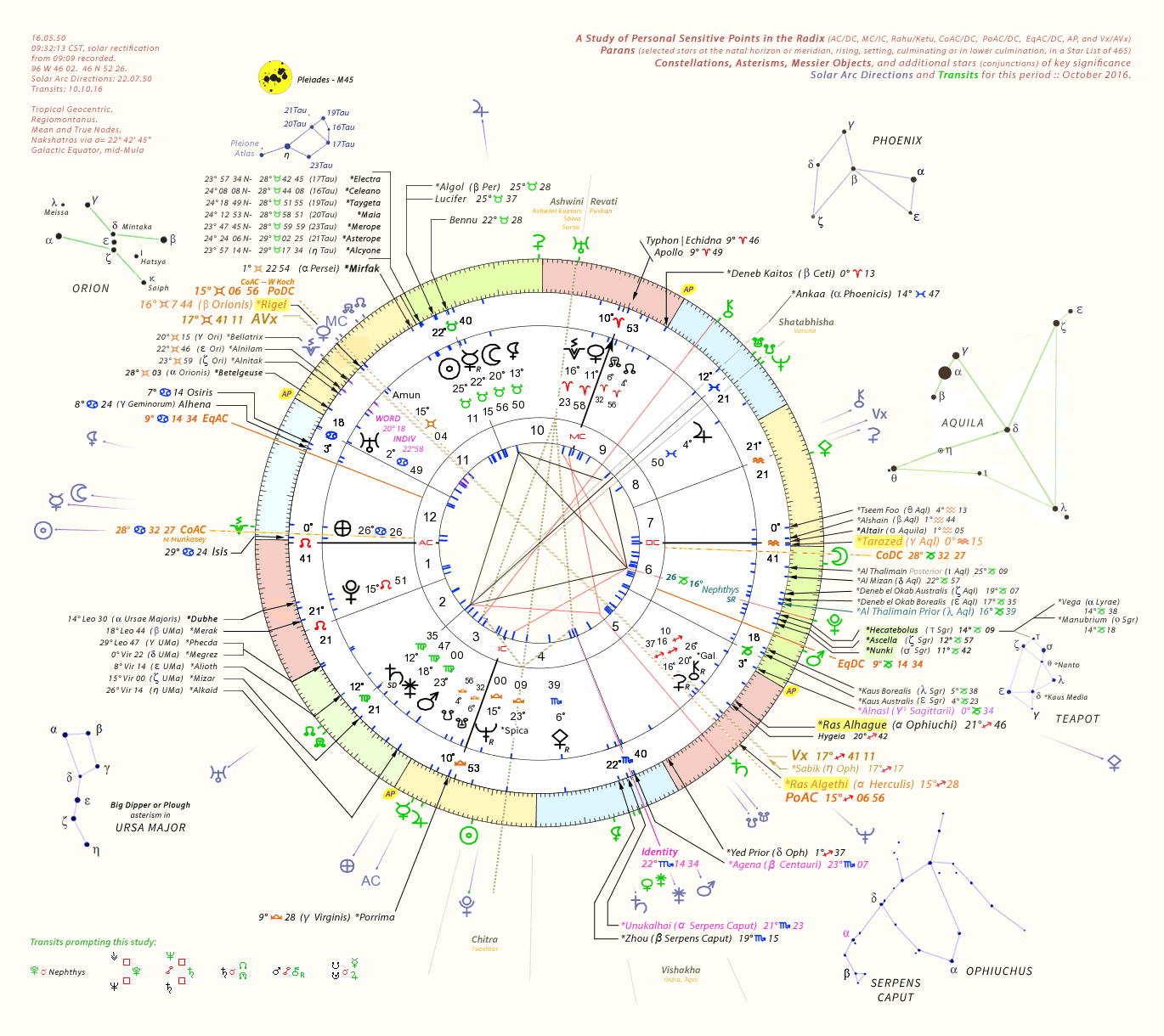 A study of Personal Sensitive Points in the radix, with Parans, Constellations and additional factors of relevance as transiting Neptune opposes Saturn.