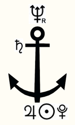 9th Harmonic bucket or anchor pattern showing singletons in relation.