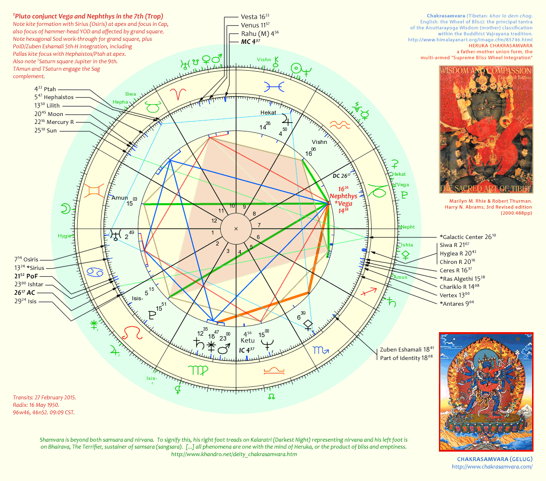 Transiting Pluto conjunct Vega and Nephthys in the 7th: Chakrasmavara and Vajravarahi --  Emergence.