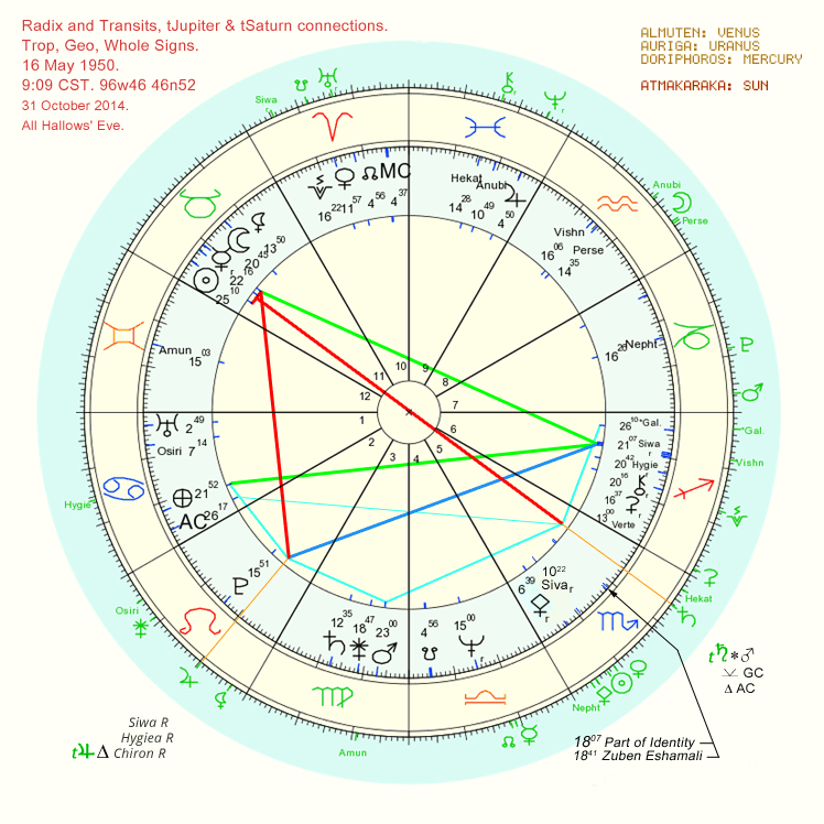 Radix and Transits, tJupiter & tSaturn connections in the tropical geocentric chart: 31 October 2014.